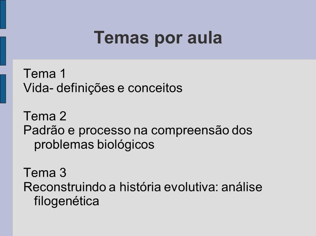 Temas por aula Tema 1 Vida- definições e conceitos Tema 2 Padrão e processo na compreensão dos problemas biológicos Tema 3 Reconstruindo a história ev