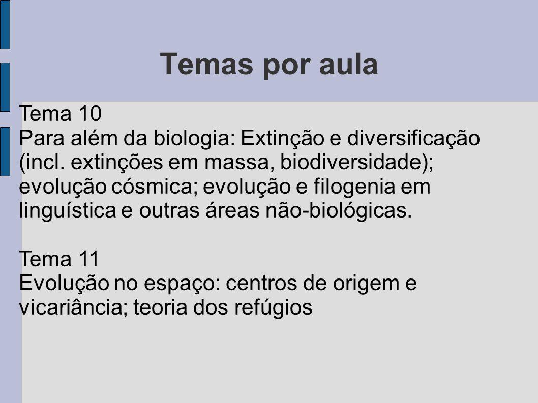 Temas por aula Tema 10 Para além da biologia: Extinção e diversificação (incl. extinções em massa, biodiversidade); evolução cósmica; evolução e filog