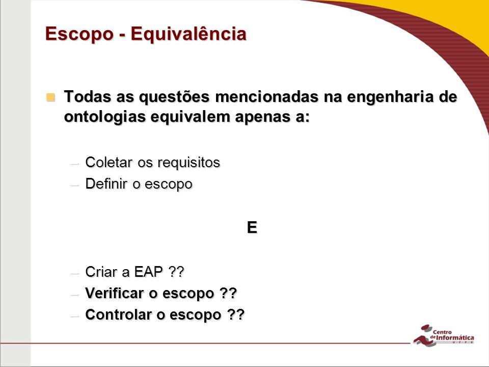 Escopo - Equivalência Todas as questões mencionadas na engenharia de ontologias equivalem apenas a: Todas as questões mencionadas na engenharia de ontologias equivalem apenas a: –Coletar os requisitos –Definir o escopo E –Criar a EAP ?.