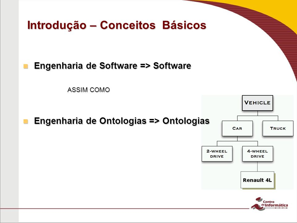 Introdução – Conceitos Básicos Engenharia de Software => Software Engenharia de Software => Software ASSIM COMO Engenharia de Ontologias => Ontologias Engenharia de Ontologias => Ontologias
