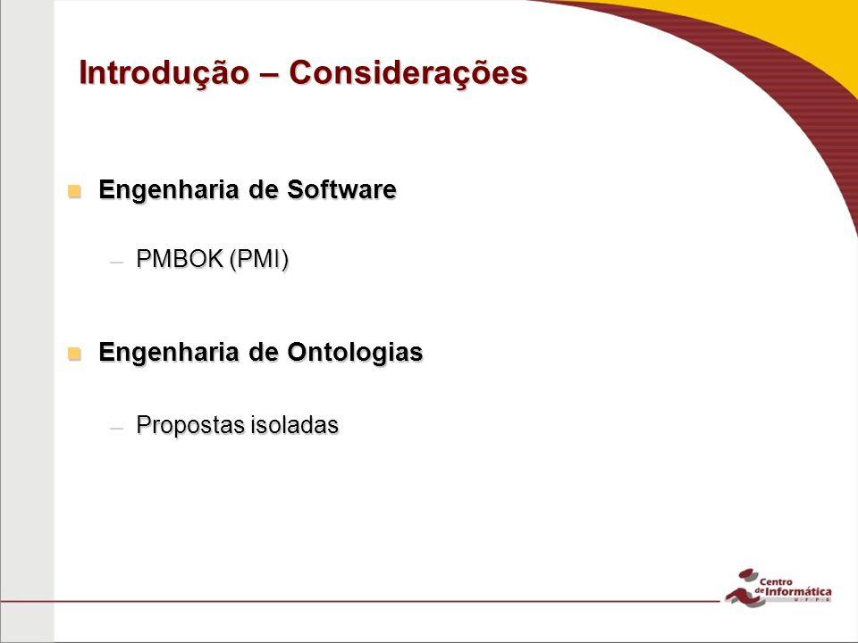 Introdução – Considerações Engenharia de Software Engenharia de Software –PMBOK (PMI) Engenharia de Ontologias Engenharia de Ontologias –Propostas isoladas