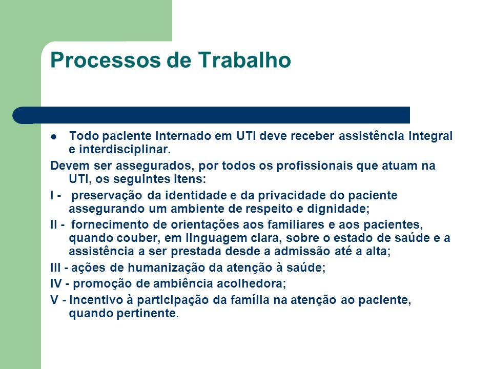 Processos de Trabalho Todo paciente internado em UTI deve receber assistência integral e interdisciplinar. Devem ser assegurados, por todos os profiss