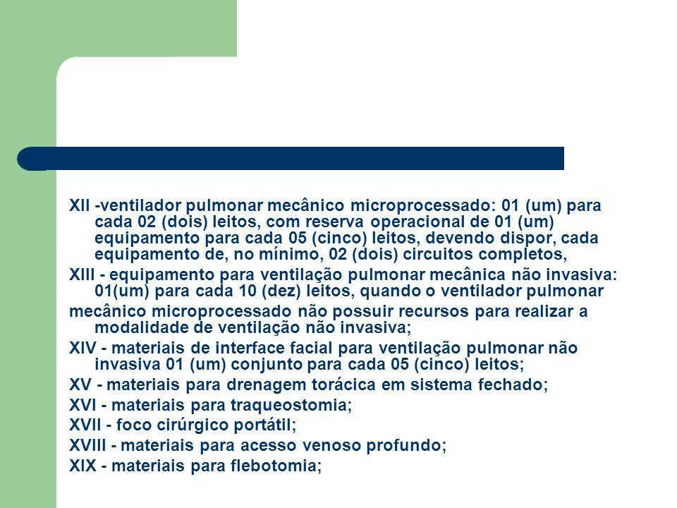 XII -ventilador pulmonar mecânico microprocessado: 01 (um) para cada 02 (dois) leitos, com reserva operacional de 01 (um) equipamento para cada 05 (ci