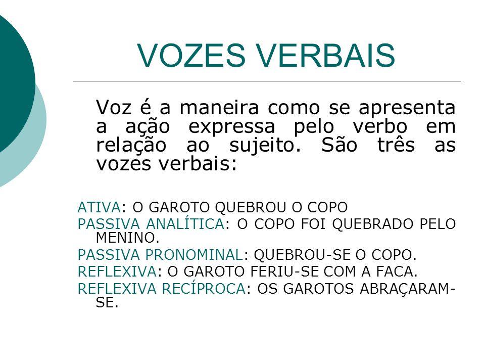 VOZES VERBAIS Voz é a maneira como se apresenta a ação expressa pelo verbo em relação ao sujeito. São três as vozes verbais: ATIVA: O GAROTO QUEBROU O