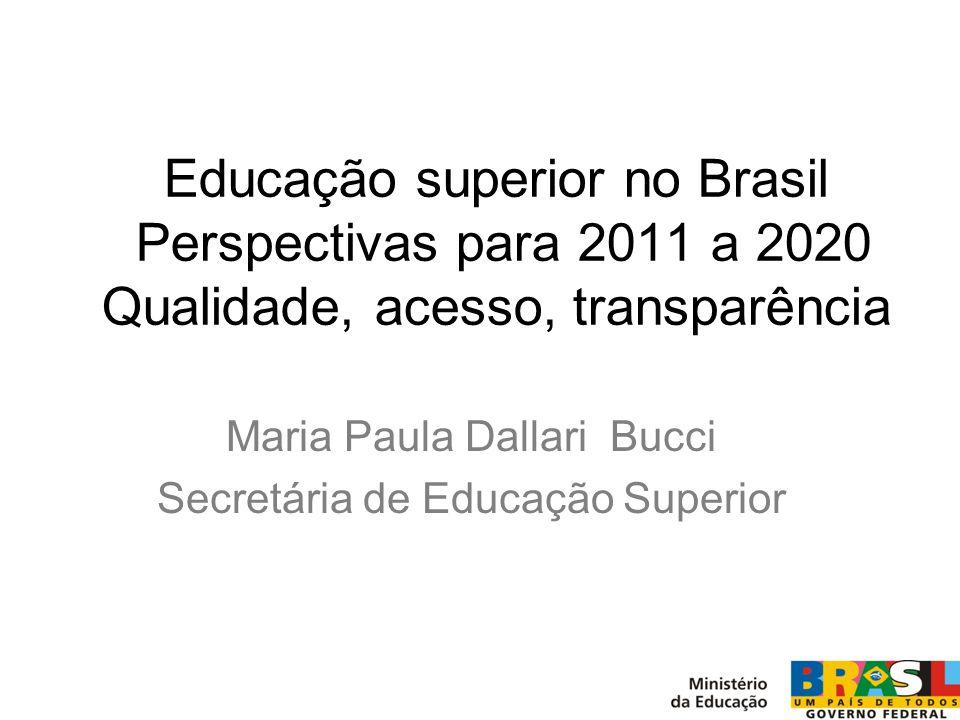 Educação superior no Brasil Perspectivas para 2011 a 2020 Qualidade, acesso, transparência Maria Paula Dallari Bucci Secretária de Educação Superior