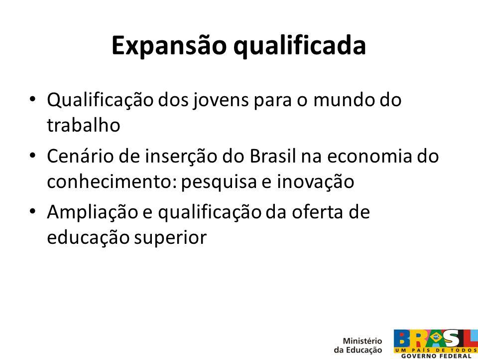 Expansão qualificada Qualificação dos jovens para o mundo do trabalho Cenário de inserção do Brasil na economia do conhecimento: pesquisa e inovação A