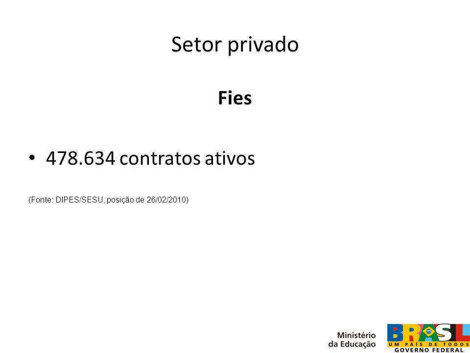 Setor privado Fies 478.634 contratos ativos (Fonte: DIPES/SESU, posição de 26/02/2010)