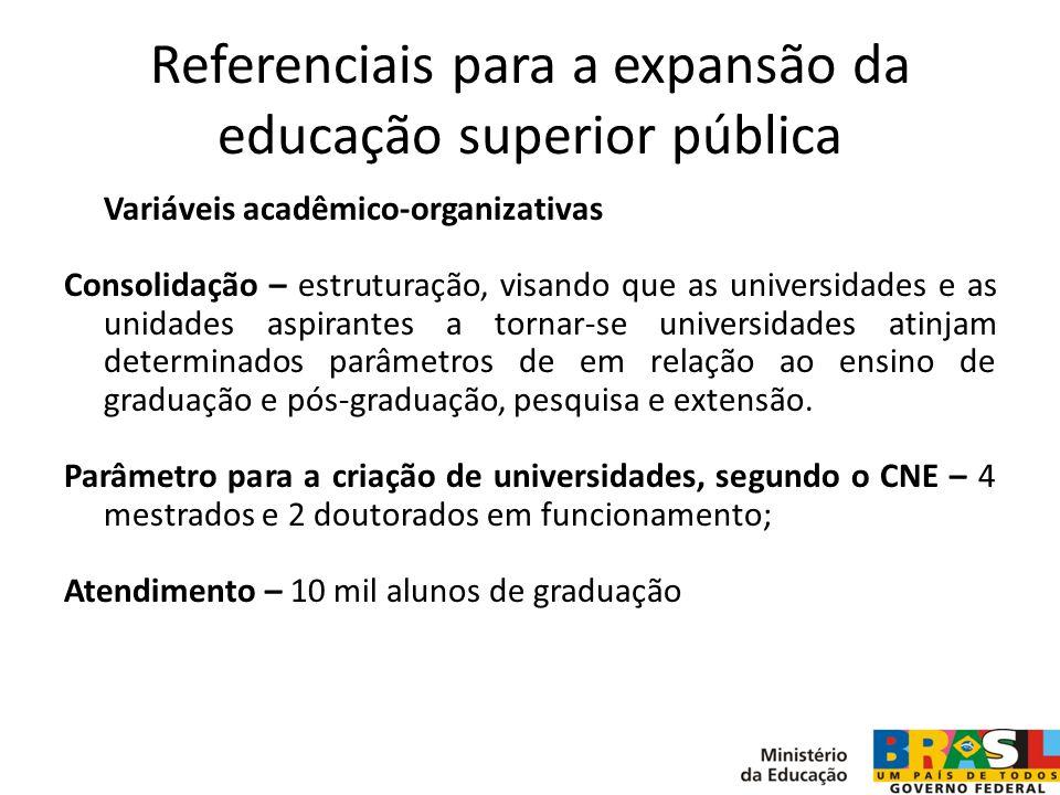 Referenciais para a expansão da educação superior pública Variáveis acadêmico-organizativas Consolidação – estruturação, visando que as universidades