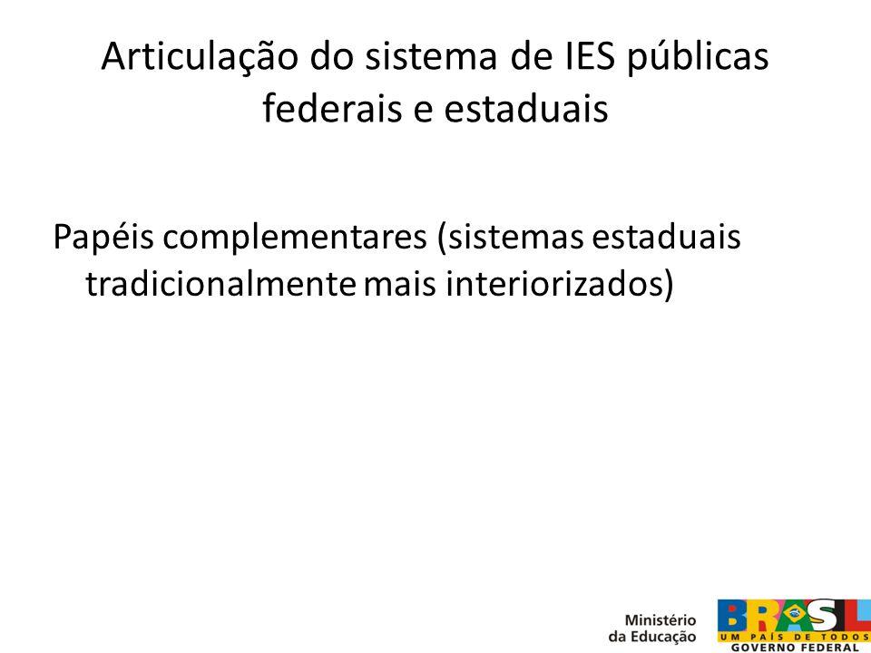 Articulação do sistema de IES públicas federais e estaduais Papéis complementares (sistemas estaduais tradicionalmente mais interiorizados)