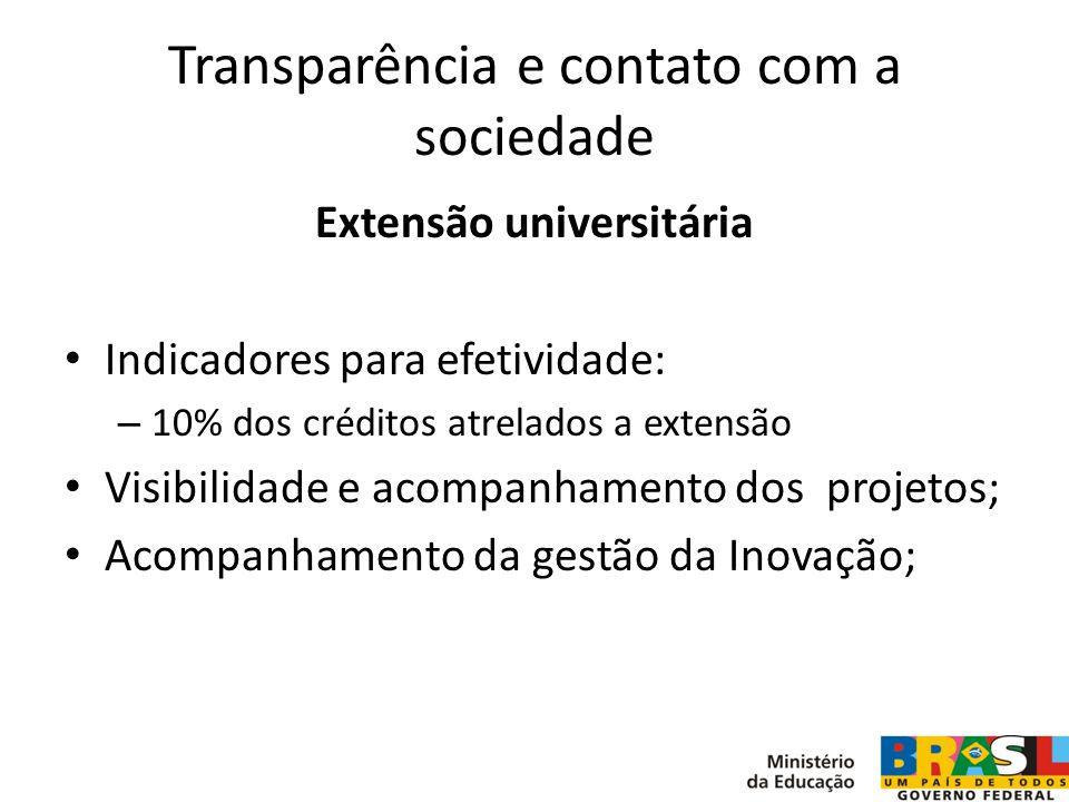 Transparência e contato com a sociedade Extensão universitária Indicadores para efetividade: – 10% dos créditos atrelados a extensão Visibilidade e ac