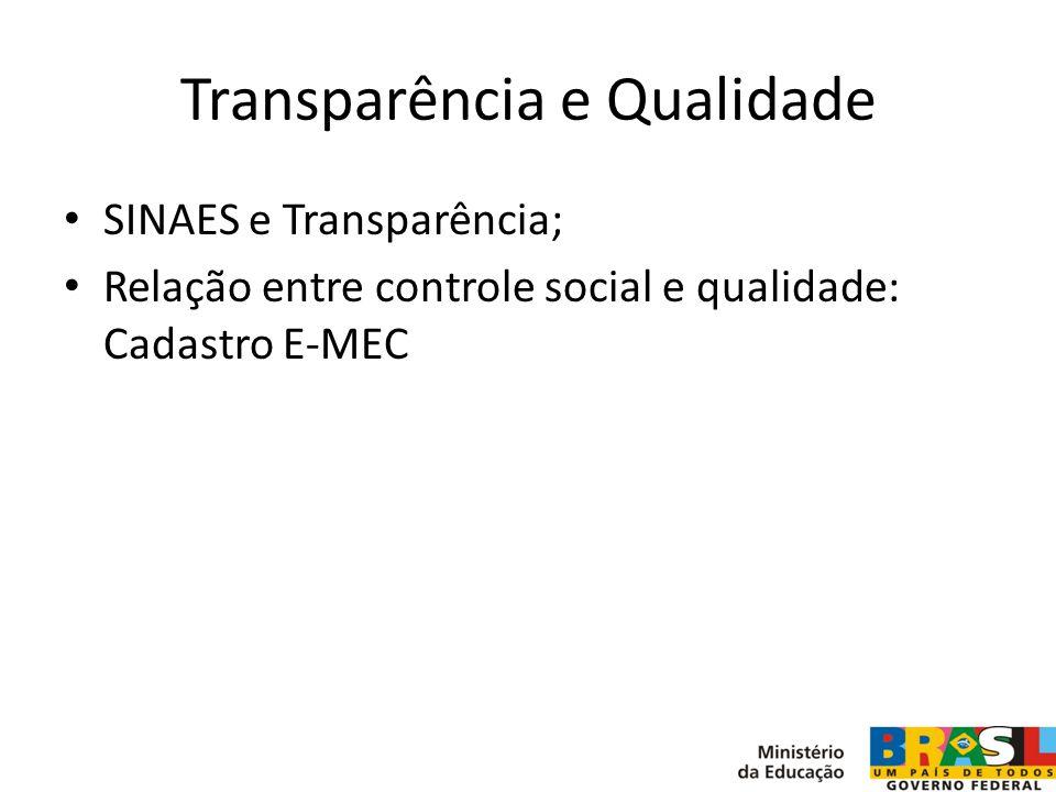 Transparência e Qualidade SINAES e Transparência; Relação entre controle social e qualidade: Cadastro E-MEC