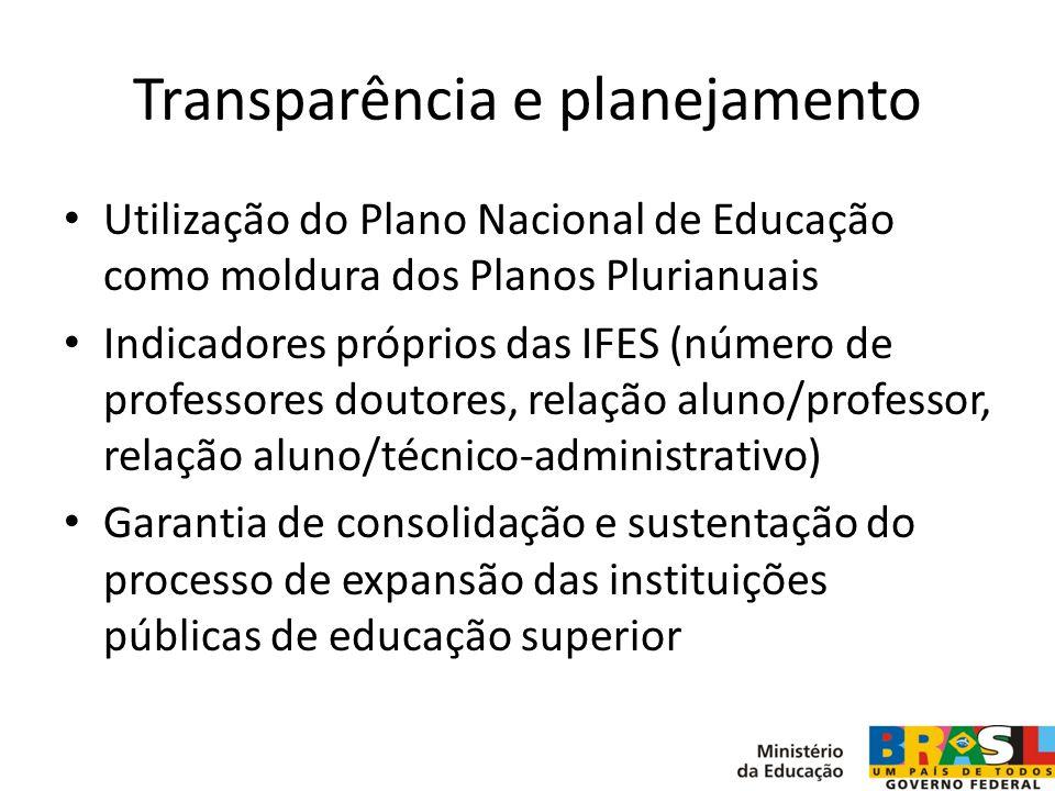 Transparência e planejamento Utilização do Plano Nacional de Educação como moldura dos Planos Plurianuais Indicadores próprios das IFES (número de pro
