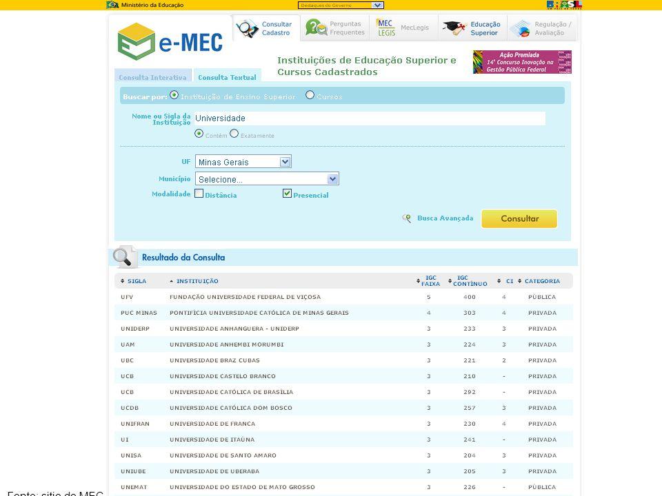 Atualização das metas 2011-2020 Especificidade do ensino médico 60% das matrículas do curso de Medicina em instituições públicas 100% dos egressos do curso de Medicina com vagas em residências médicas no país