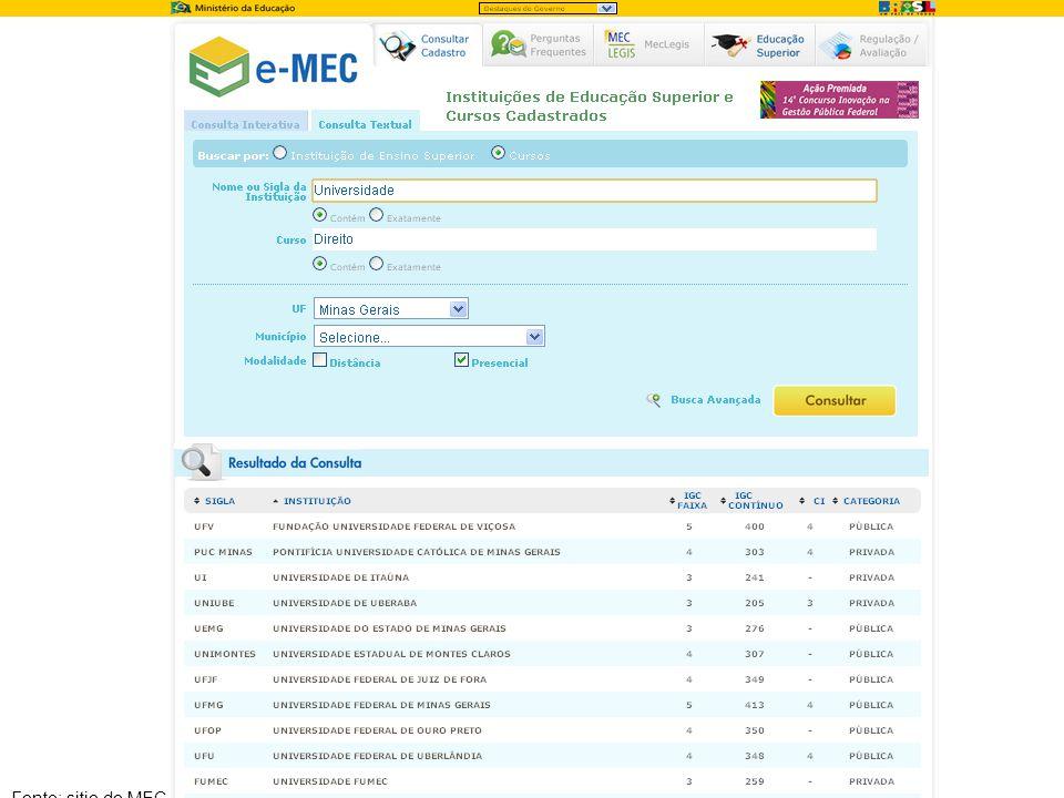 Relação Concluintes Ensino Médio/Ingressantes Educação Superior – 2002-2007 Fonte: PNAD
