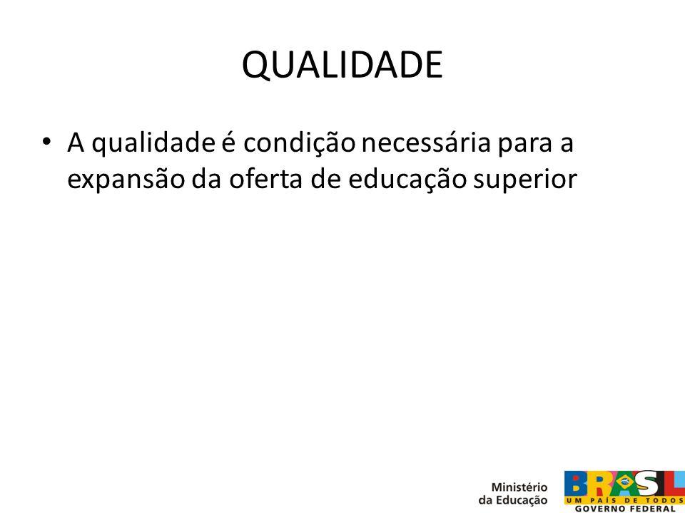 QUALIDADE A qualidade é condição necessária para a expansão da oferta de educação superior