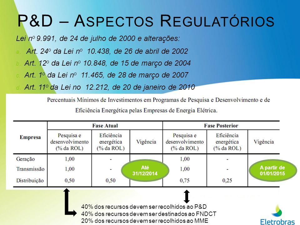 P&D – C ARACTERÍSTICAS O QUE NÃO É P&D NO AMBIENTE REGULADO DO SETOR ELÉTRICO .