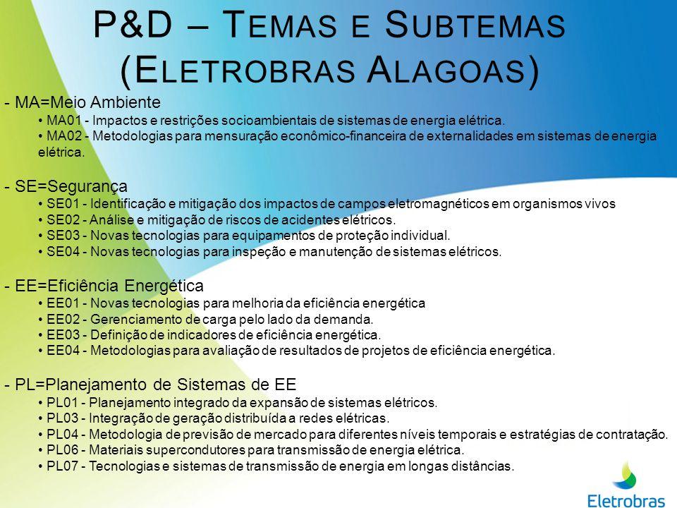 P&D – T EMAS E S UBTEMAS (E LETROBRAS A LAGOAS ) -OP=Operação de Sistemas de EE OP01 - Ferramentas de apoio à operação de sistemas elétricos de potência em tempo real OP02 - Critérios de gerenciamento de carga para diferentes níveis de hierarquia.