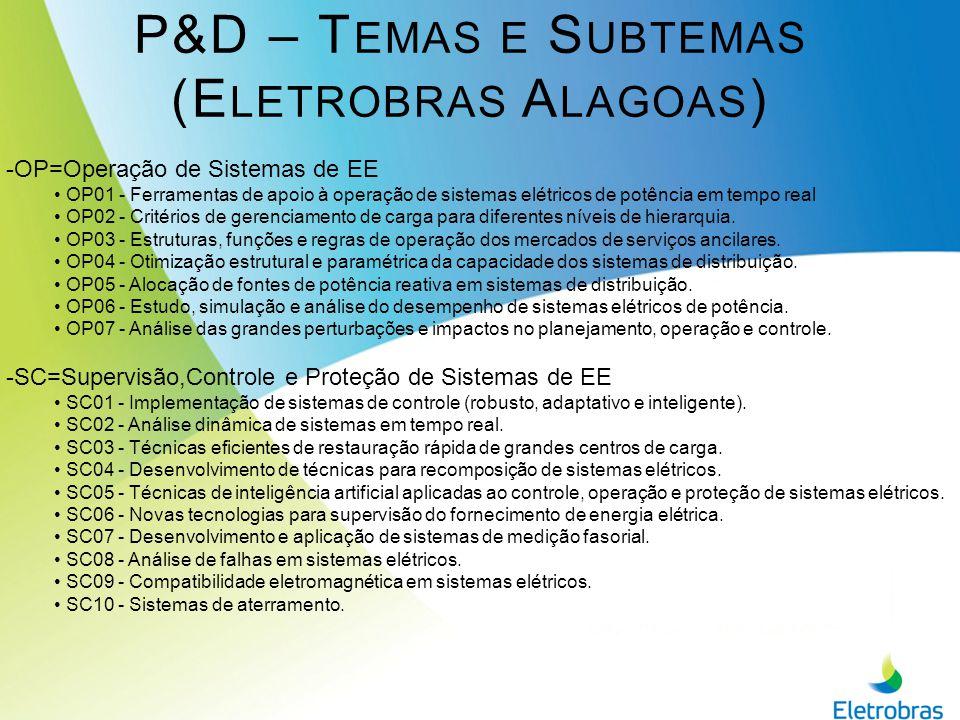 P&D – T EMAS E S UBTEMAS (E LETROBRAS A LAGOAS ) -QC=Qualidade e Confiabilidade dos Serviços de EE QC01 - Sistemas e técnicas de monitoração e gerenciamento da qualidade da energia elétrica.
