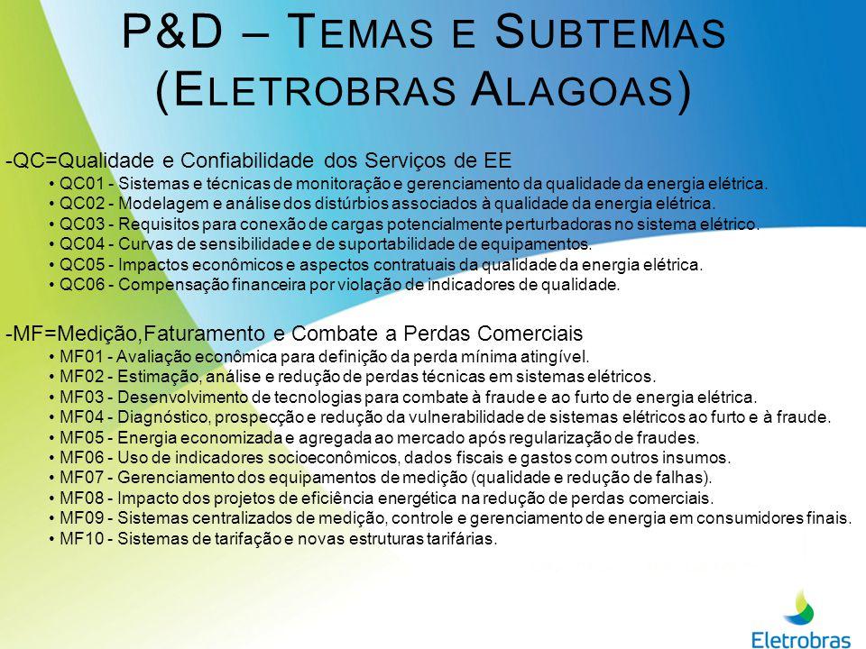 P&D – CRITÉRIOS DE AVALIAÇÃO 1.ORIGINALIDADE (Eliminatório): Enquadramento da proposta (avaliação inicial) ou do projeto (avaliação final) como atividade de P&D 2.APLICABILIDADE: Potencial de aplicação, notadamente do produto principal 3.RELEVÂNCIA: Contribuições ou impactos do projeto em termos científicos, tecnológicos, econômicos e socioambientais e capacitação 4.RAZOABILIDADE DOS CUSTOS: Impactos econômicos decorrentes da aplicação dos resultados do projeto.