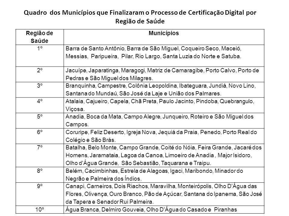 Quantitativo de Municípios que Transmitiram o SIOPS Anual 2012 - Alagoas -> 96 Municípios Regularizados.