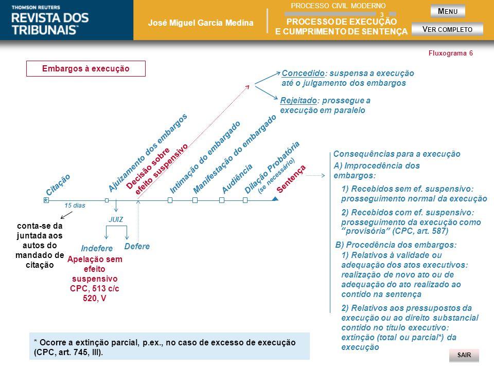 SAIR Embargos à execução * Ocorre a extinção parcial, p.ex., no caso de excesso de execução (CPC, art.