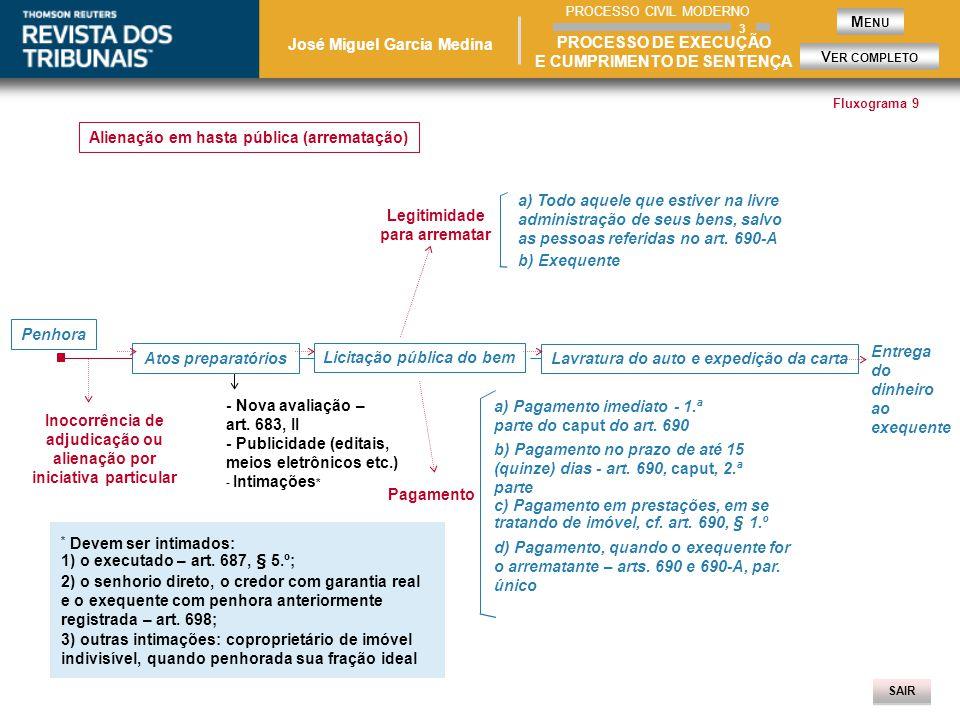 SAIR Alienação em hasta pública (arrematação) - Nova avaliação – art.