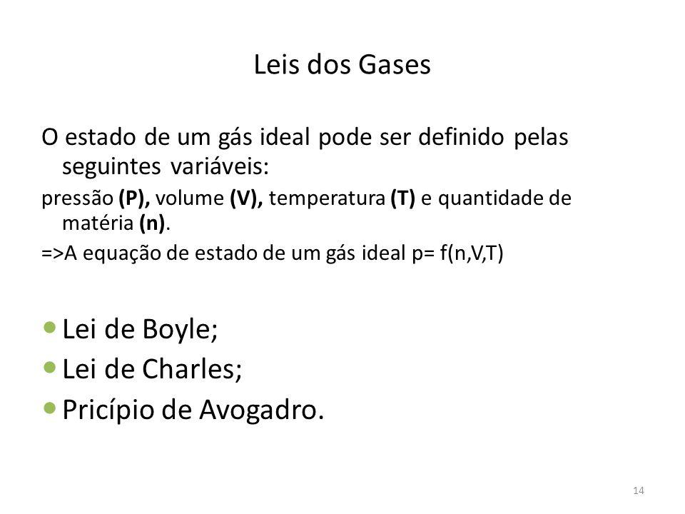 Leis dos Gases O estado de um gás ideal pode ser definido pelas seguintes variáveis: pressão (P), volume (V), temperatura (T) e quantidade de matéria