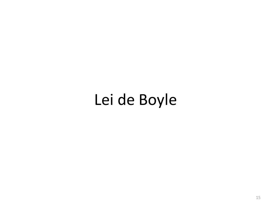 Lei de Boyle 15
