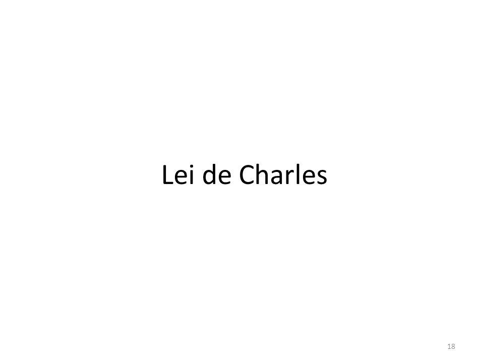Lei de Charles 18