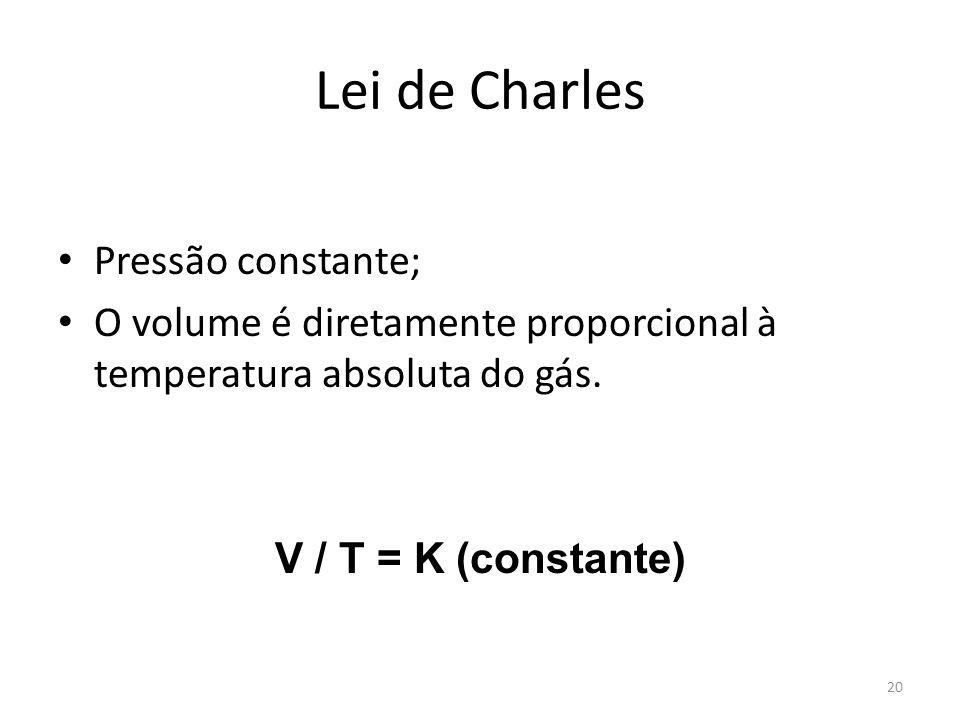Lei de Charles Pressão constante; O volume é diretamente proporcional à temperatura absoluta do gás. V / T = K (constante) 20