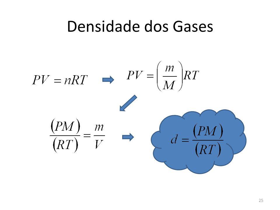 Densidade dos Gases 25
