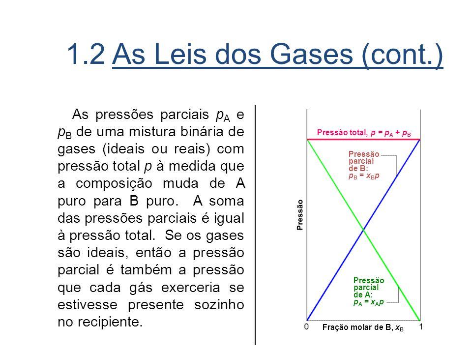1.2 As Leis dos Gases (cont.) As pressões parciais p A e p B de uma mistura binária de gases (ideais ou reais) com pressão total p à medida que a comp