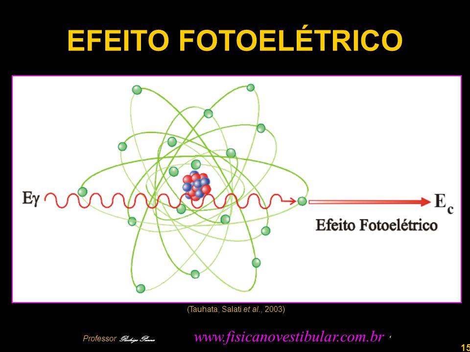 15 EFEITO FOTOELÉTRICO (Tauhata, Salati et al., 2003) Professor Rodrigo Penna www.fisicanovestibular.com.br