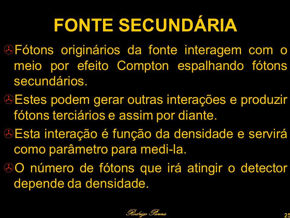 Rodrigo Penna 25 FONTE SECUNDÁRIA Fótons originários da fonte interagem com o meio por efeito Compton espalhando fótons secundários.