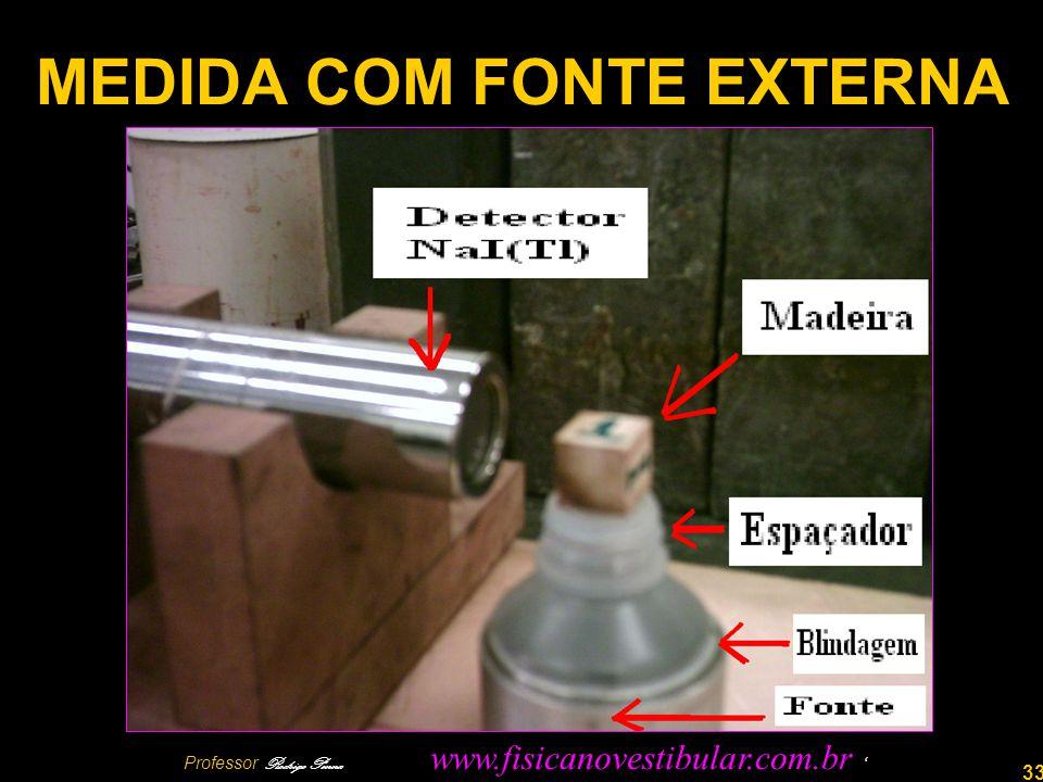 33 MEDIDA COM FONTE EXTERNA Professor Rodrigo Penna www.fisicanovestibular.com.br