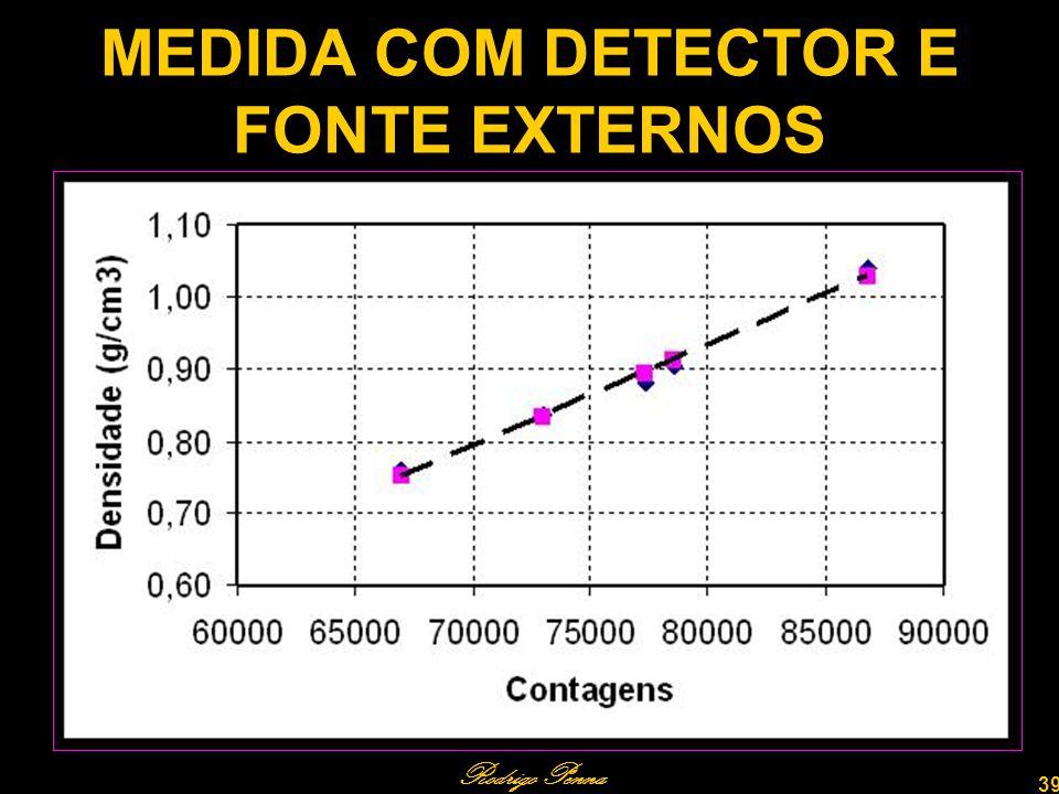 Rodrigo Penna 39 MEDIDA COM DETECTOR E FONTE EXTERNOS