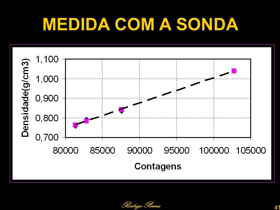 Rodrigo Penna 41 MEDIDA COM A SONDA