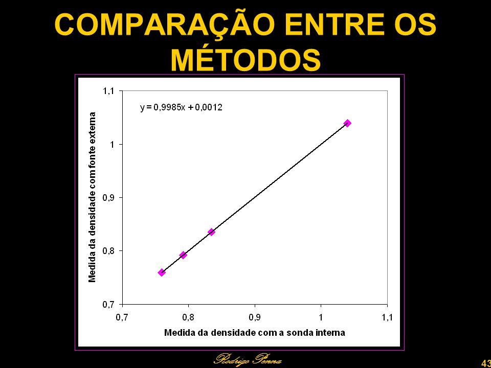 Rodrigo Penna 43 COMPARAÇÃO ENTRE OS MÉTODOS