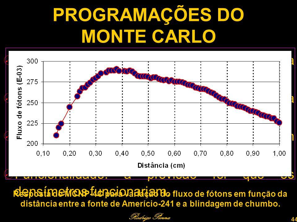 Rodrigo Penna 44 PROGRAMAÇÕES DO MONTE CARLO Espessura mínima da blindagem: 0,5 mm (na prática 1,0 mm); Posição da fonte em relação à blindagem da sonda: 0,38 cm (na prática 0,4 cm); Raio mínimo da amostra para a sonda: 5 cm (na prática > 5 cm); Funcionalidade: a previsão foi que os densímetros funcionariam.