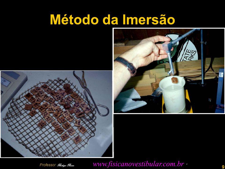 9 Método da Imersão Professor Rodrigo Penna www.fisicanovestibular.com.br