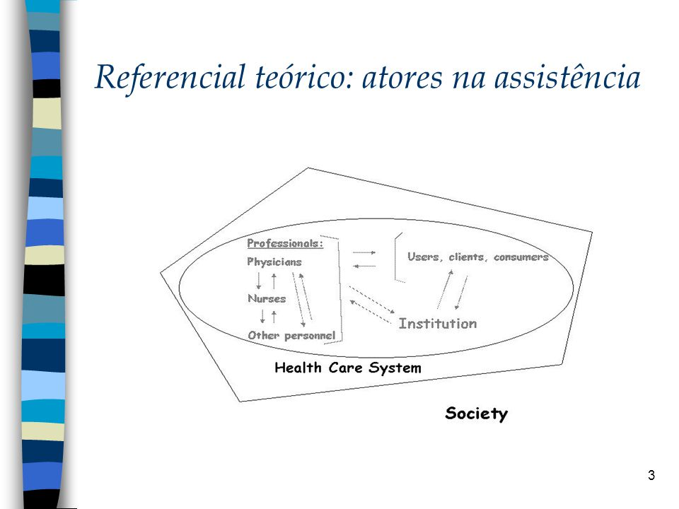 3 Referencial teórico: atores na assistência