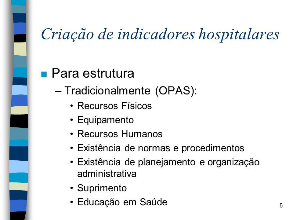 5 Criação de indicadores hospitalares n Para estrutura –Tradicionalmente (OPAS): Recursos Físicos Equipamento Recursos Humanos Existência de normas e procedimentos Existência de planejamento e organização administrativa Suprimento Educação em Saúde