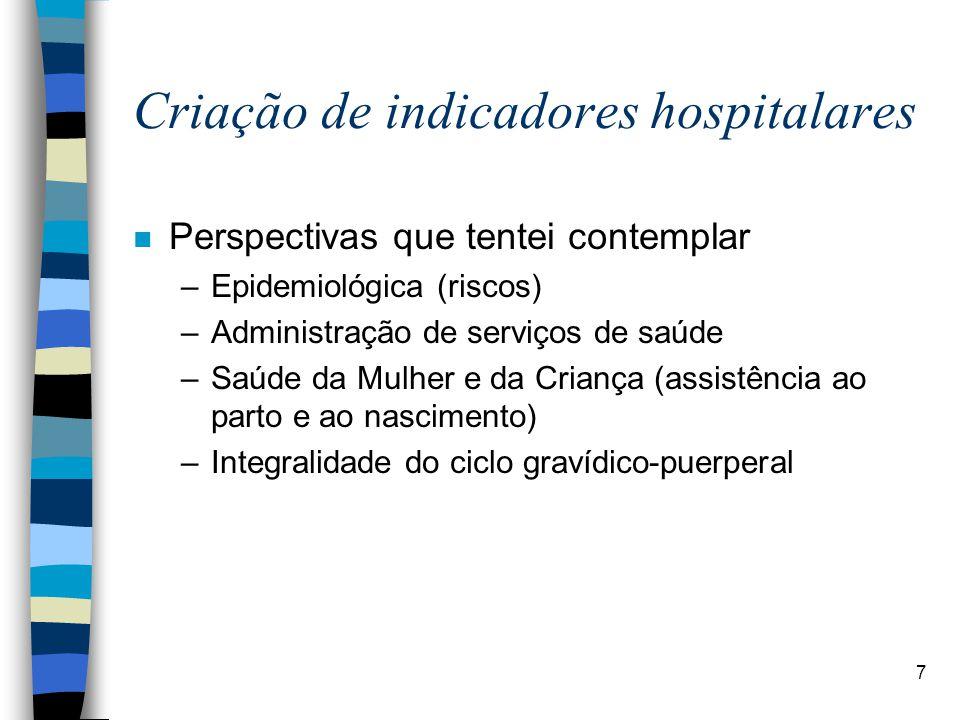 8 Objetivos do Programa de Atenção Materno Infantil (O.M.Reis, CENDEC/IPEA, Min.