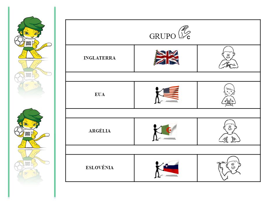 GRUPO INGLATERRA EUA ARGÉLIA ESLOVÊNIA
