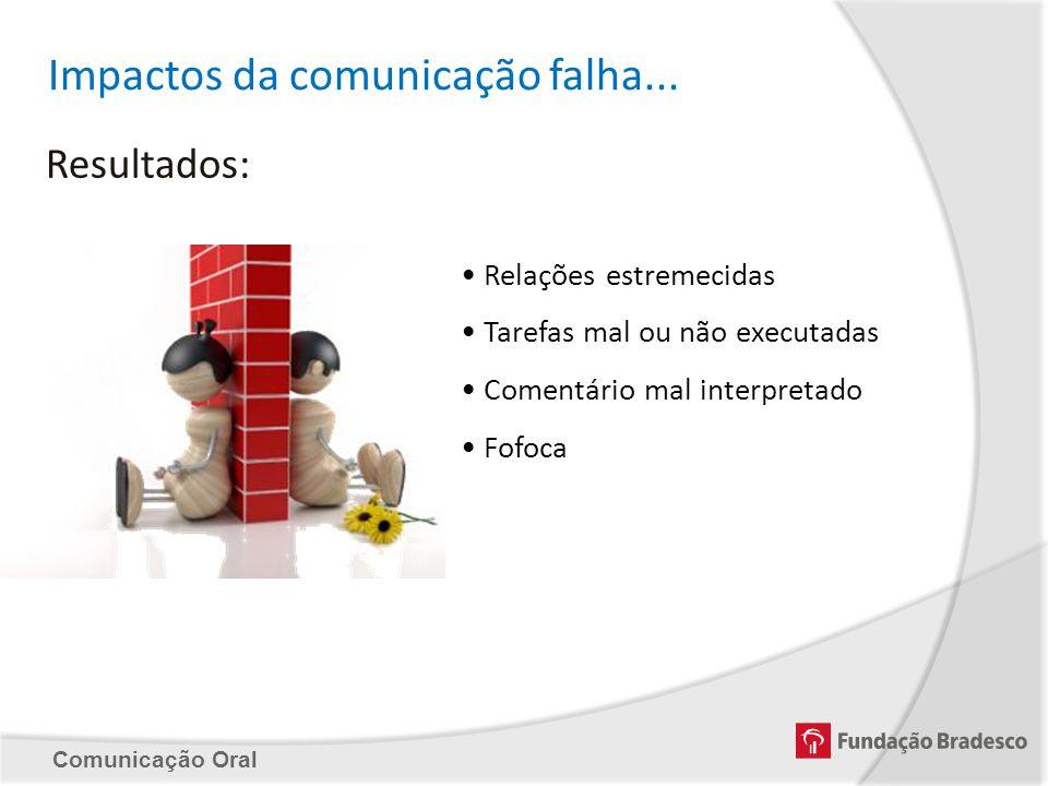Comunicação Oral Impactos da comunicação falha... Resultados: Relações estremecidas Tarefas mal ou não executadas Comentário mal interpretado Fofoca