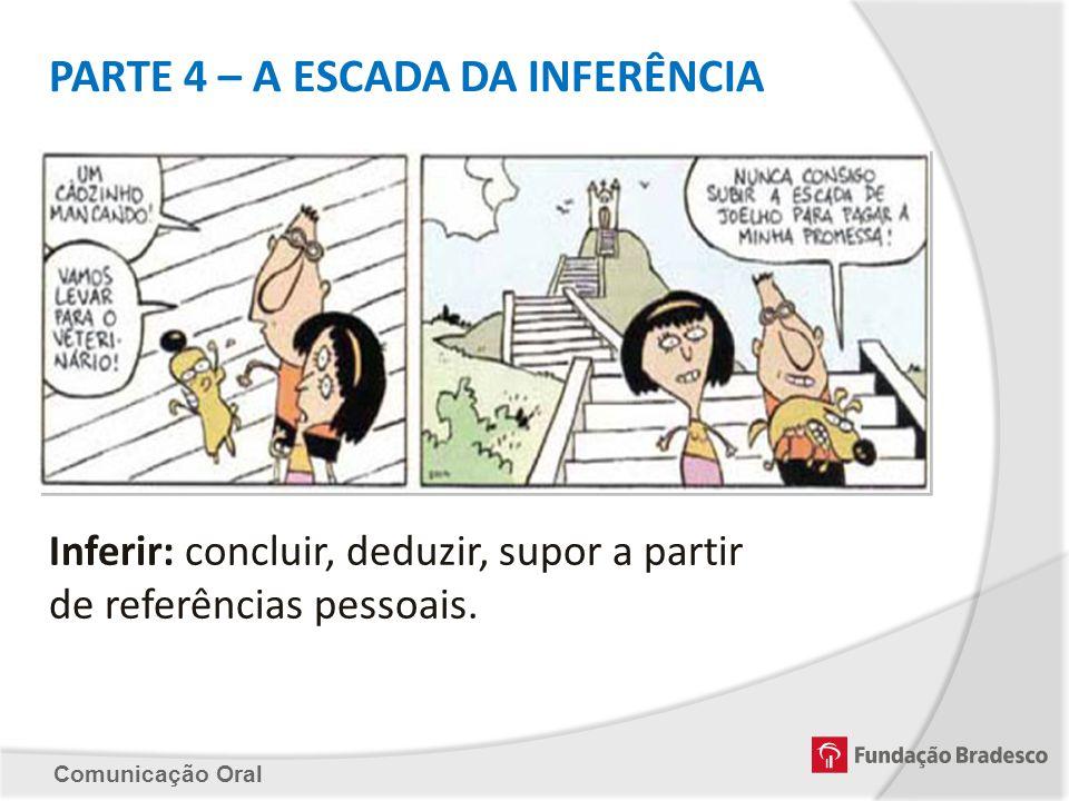 Comunicação Oral PARTE 4 – A ESCADA DA INFERÊNCIA Inferir: concluir, deduzir, supor a partir de referências pessoais.