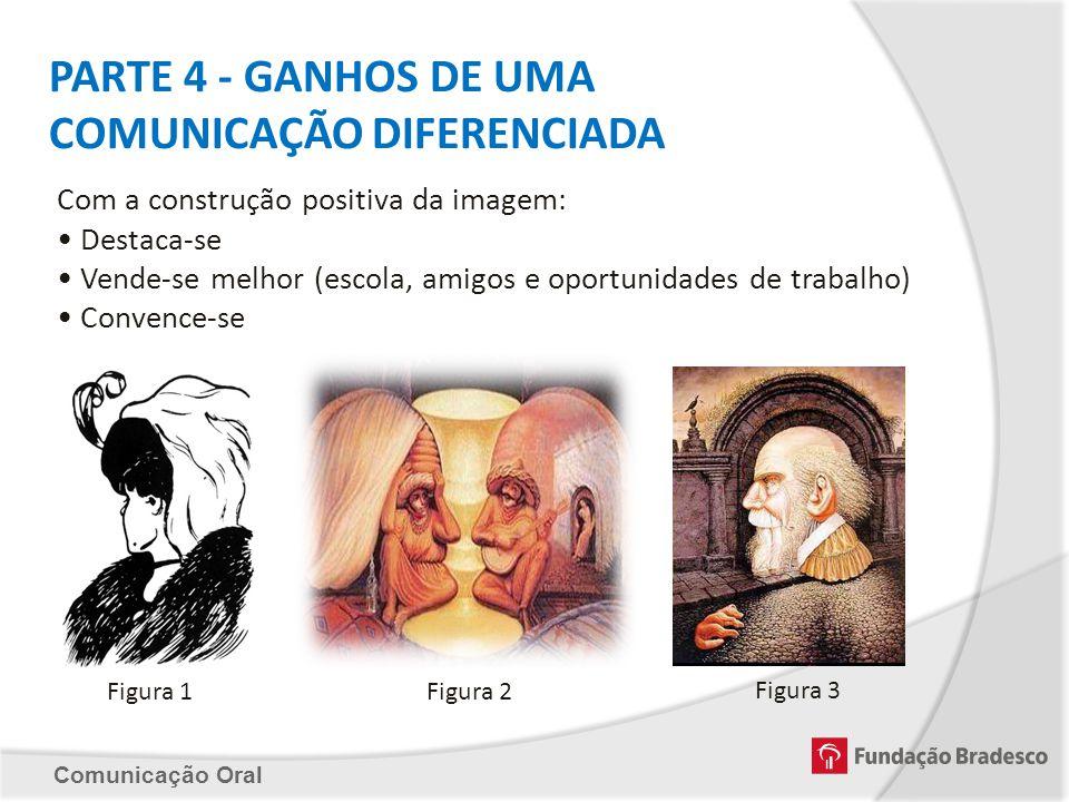 Comunicação Oral PARTE 4 - GANHOS DE UMA COMUNICAÇÃO DIFERENCIADA Com a construção positiva da imagem: Destaca-se Vende-se melhor (escola, amigos e op