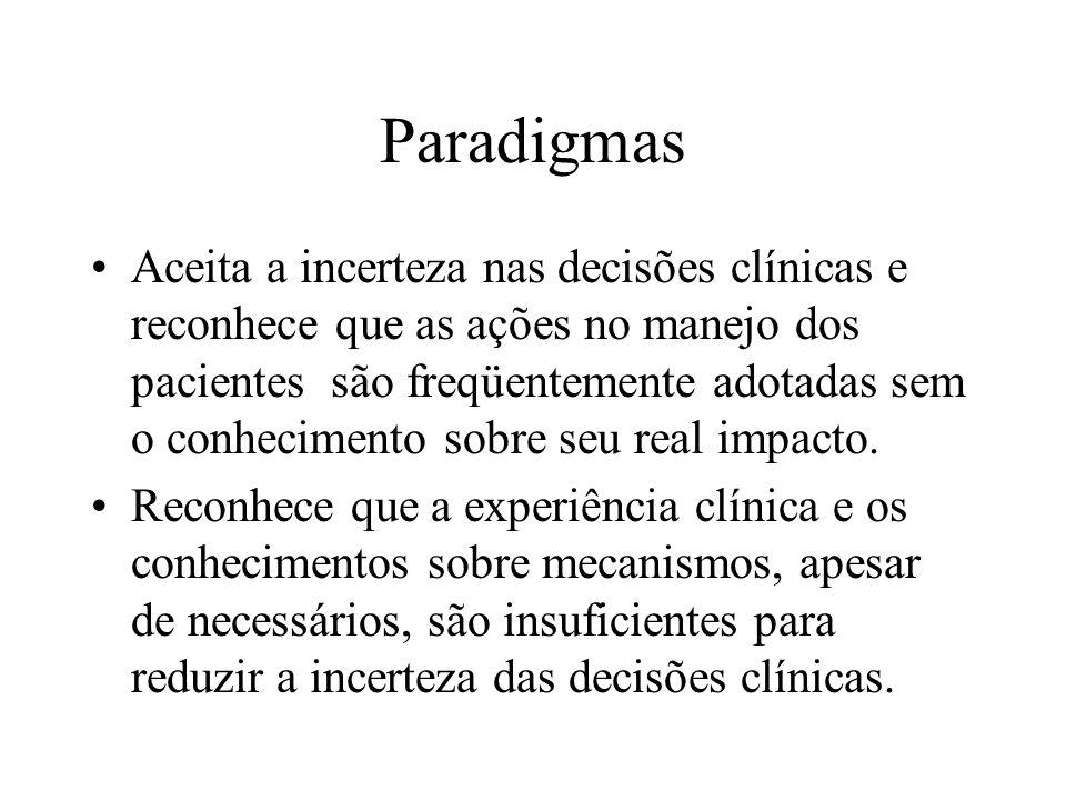 Paradigmas Aceita a incerteza nas decisões clínicas e reconhece que as ações no manejo dos pacientes são freqüentemente adotadas sem o conhecimento so