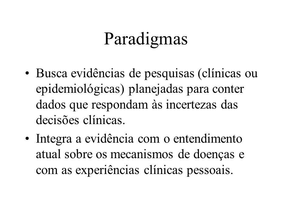 Paradigmas Busca evidências de pesquisas (clínicas ou epidemiológicas) planejadas para conter dados que respondam às incertezas das decisões clínicas.