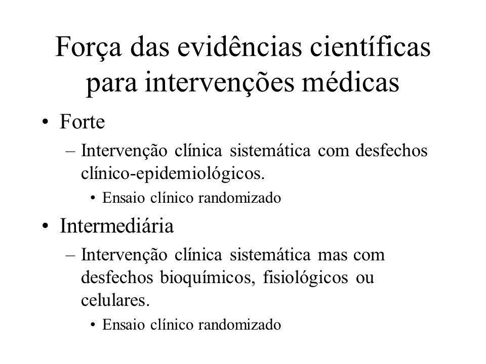 Força das evidências científicas para intervenções médicas Forte –Intervenção clínica sistemática com desfechos clínico-epidemiológicos. Ensaio clínic